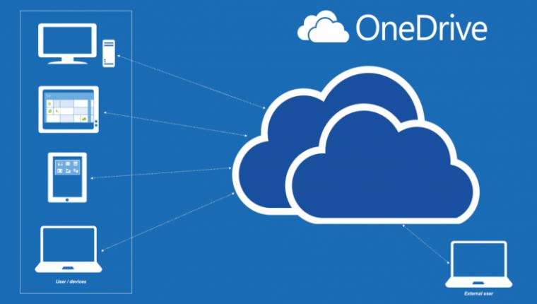 Cómo guardar archivos en OneDrive