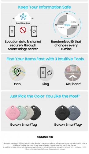 Funciones clave de Galaxy Smart Tag y Smart Tag +